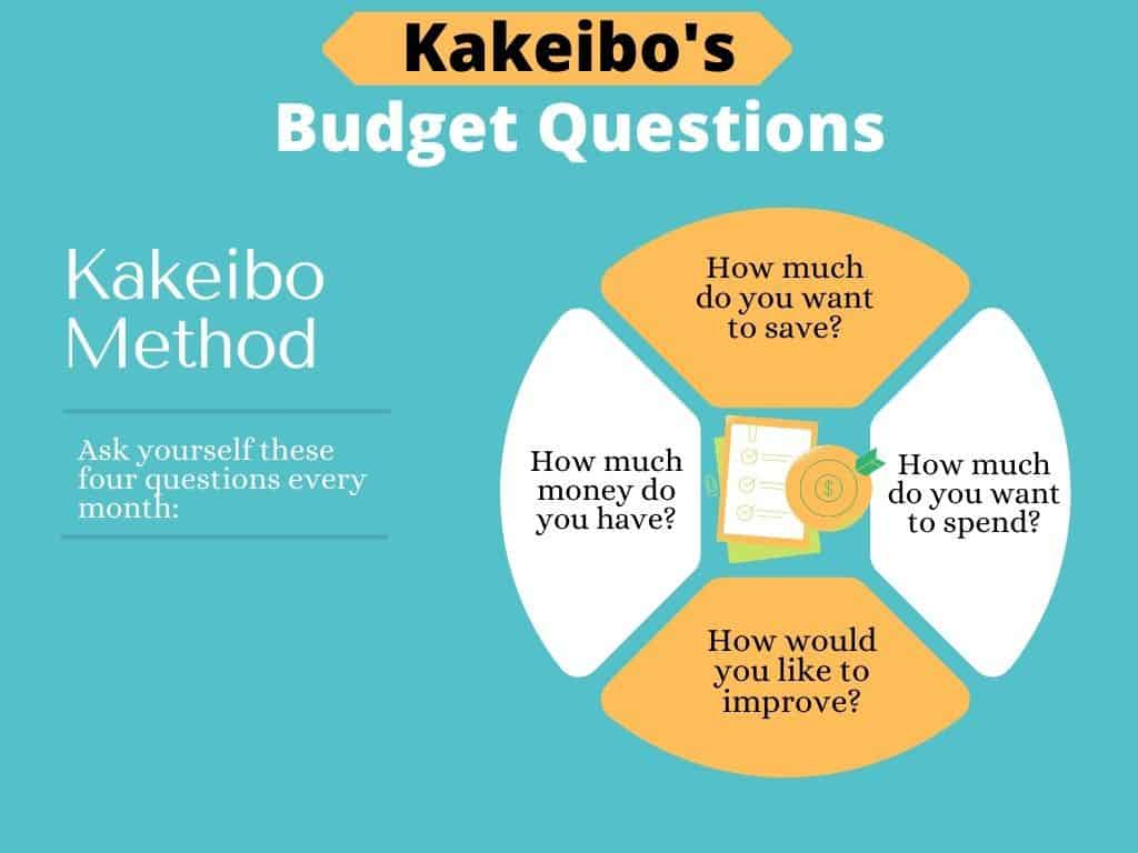 Kakeibo questions to ask