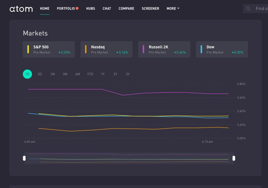 atom finance dashboard
